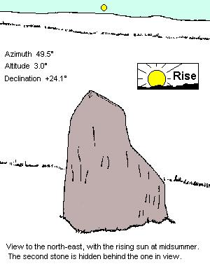 Clochkeil standing stones - drawing - NE