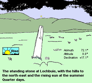Lochbuie standing stone
