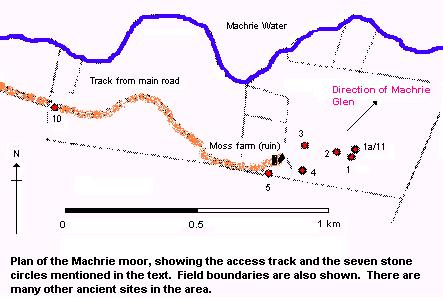 Machrie moor - plan of stone circles